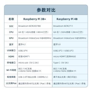 阿里云优选树莓派4BRaspberryPi4B4代电脑AI传感器入门套件开发板